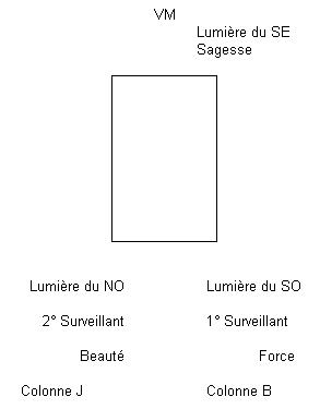 logeecossaise